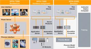Siemens Automation – Motso Group (Pty) Ltd